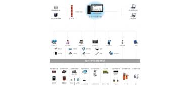 西奥互联网+智慧企业解决方案