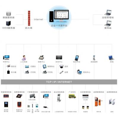 西奥互联网+乐虎国际app官网企业解决方案